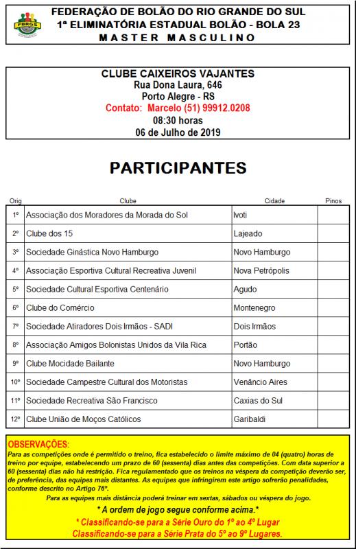 Federação de Bolão do Rio Grande do Sul | ELIMINATÓRIAS ESTADUAIS